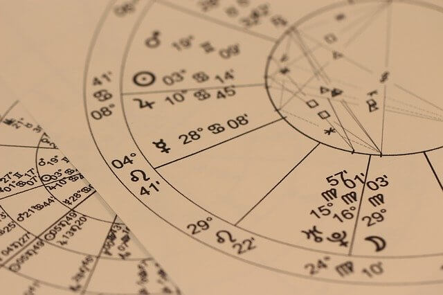 La carta Astral horoscopoo