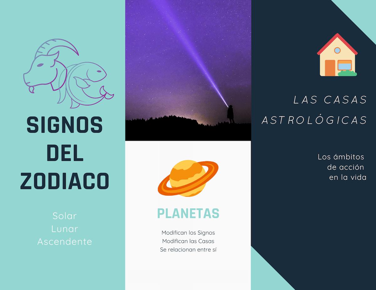 curso de astrologia casas definiciones